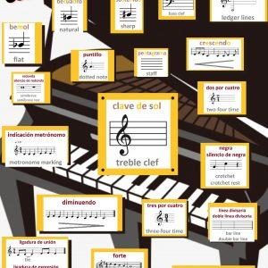 ¿Conoces los principales elementos de la música?